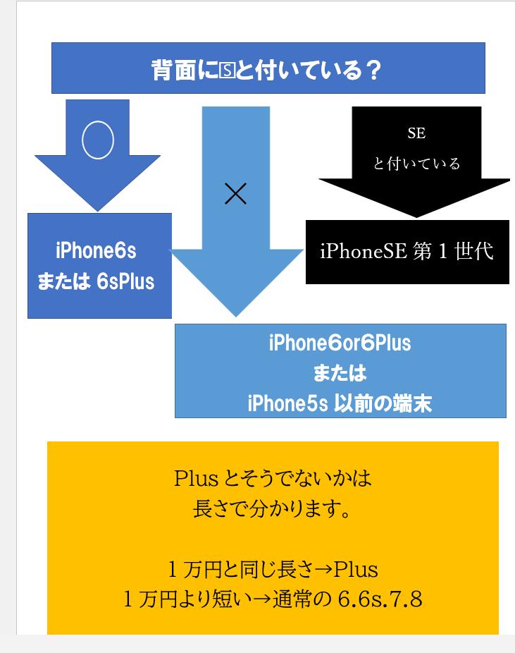 iphone 見分け②