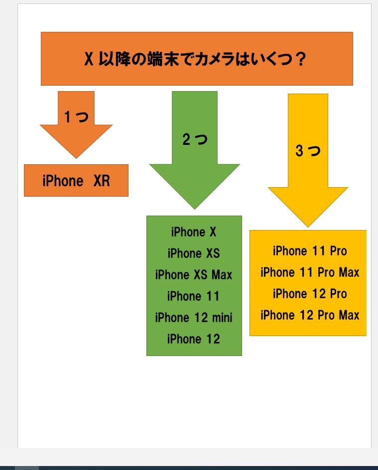 iphone 見分け③